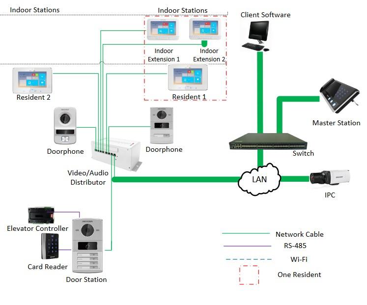 DS-KV8102-IM - схема подключения