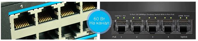 UTP3-GSW0806-TP150 - До 60Вт на канал