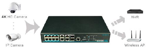 UTP3-GSW0806-TP150 Utepo - 8 внутренних гигабитных портов PoE, 4 внешних гигабитных порта.